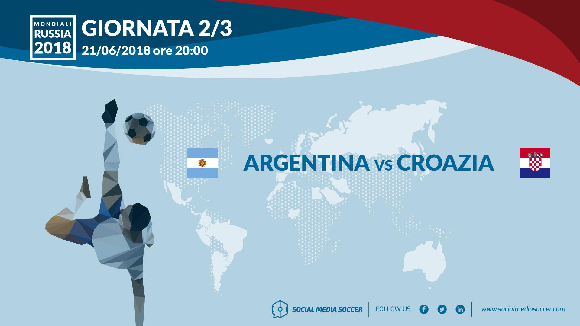Mondiali 2018 Social Argentina-Croazia