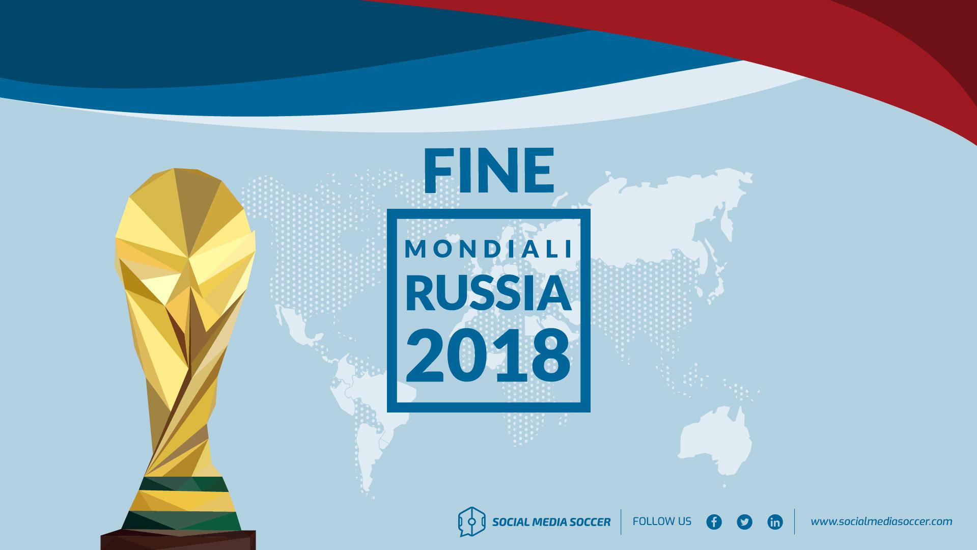 Analisi Fine Mondiali