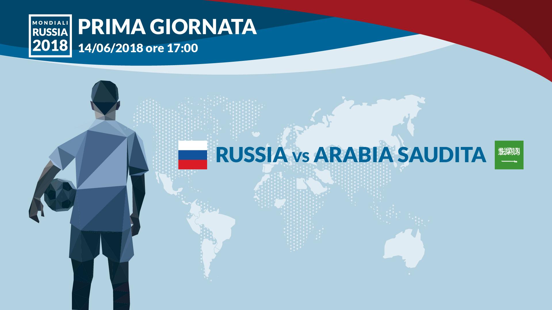 Social Russia-Arabia Saudita