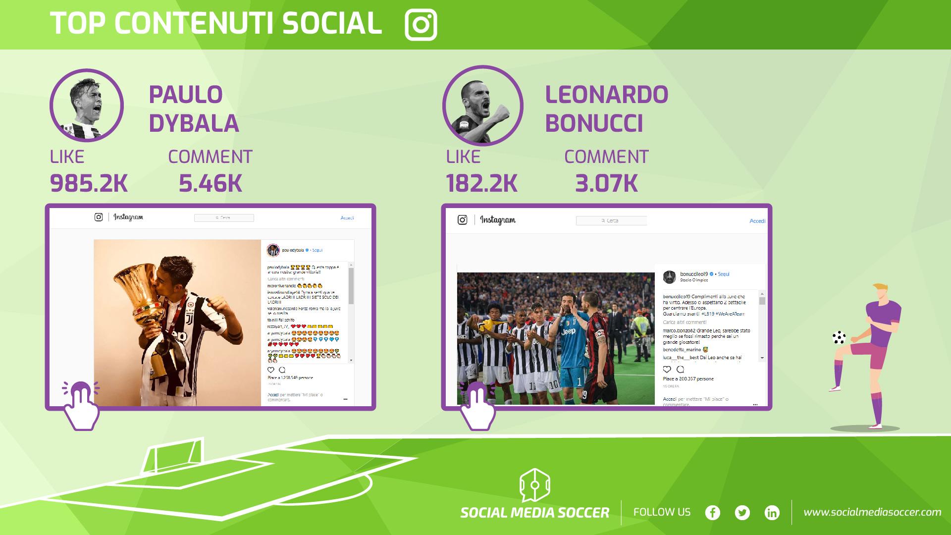 Migliori contenuti giocatori finale Coppa Italia Instagram