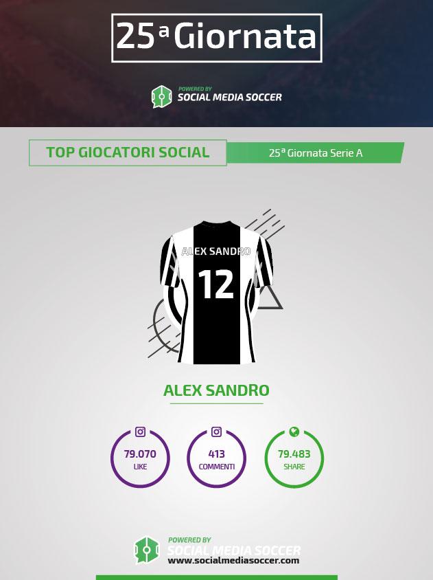 25esima giornata serie A social Alex Sandro