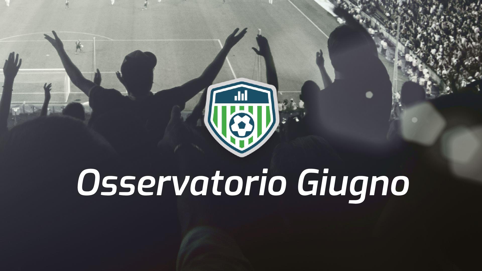 Osservatorio Giugno Social Media Soccer