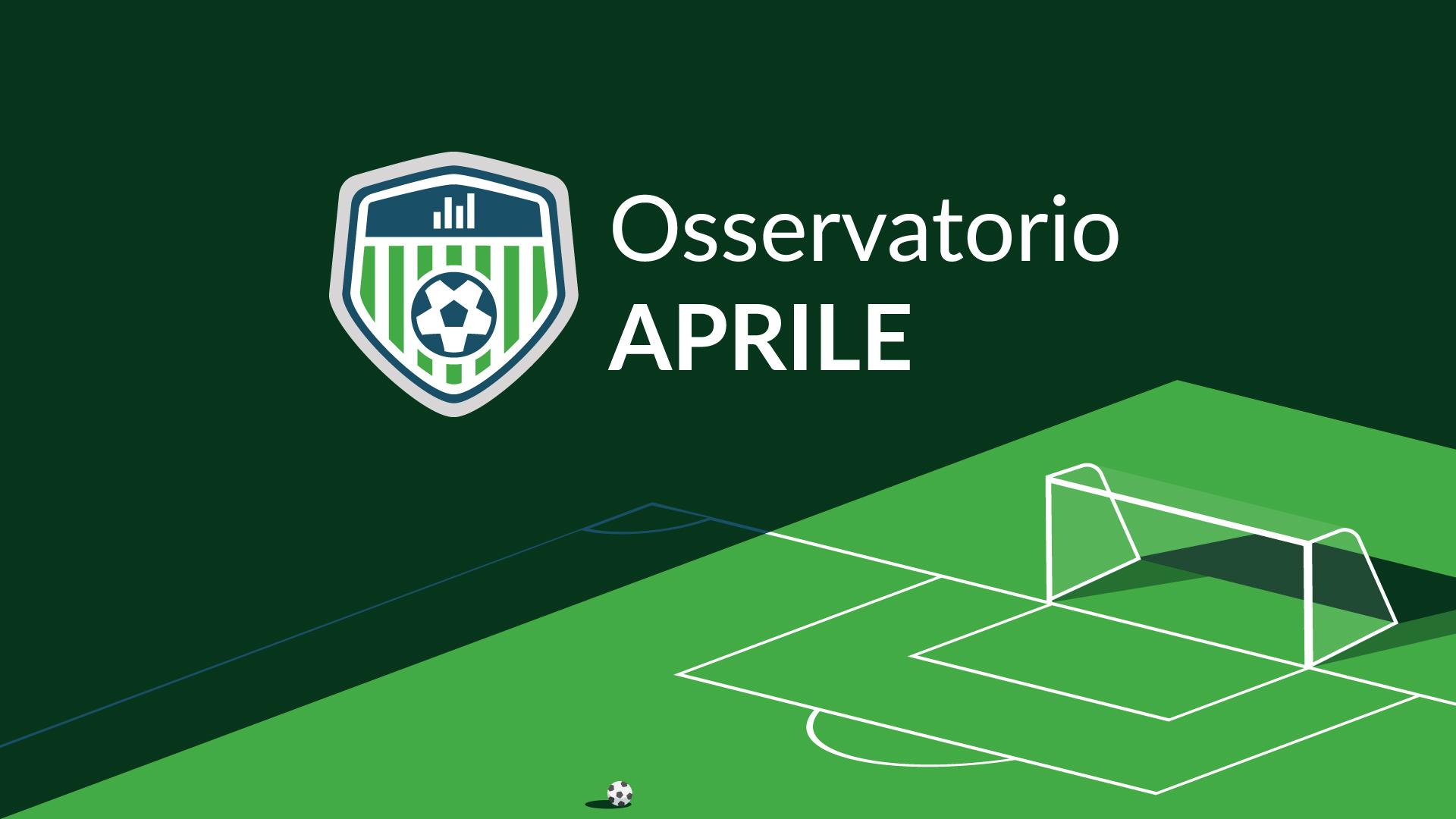 Osservatorio - Aprile 2019