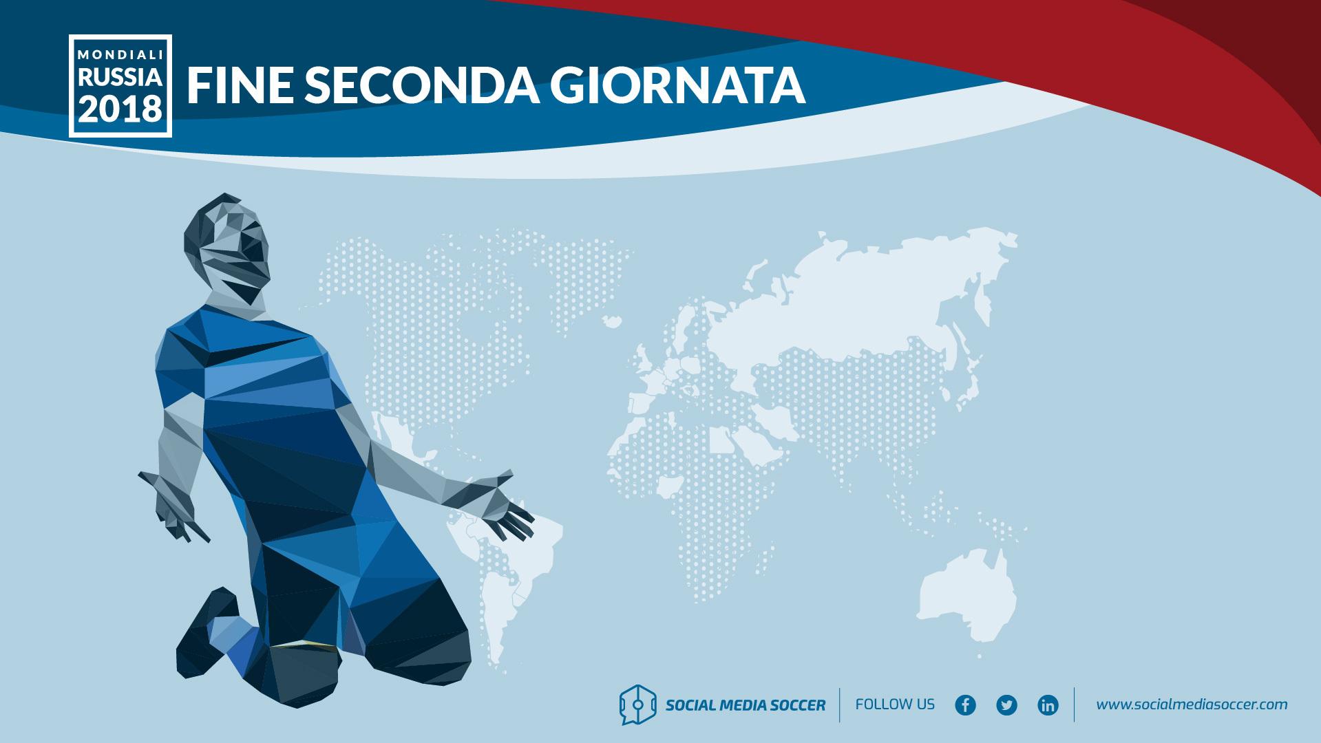 Social seconda giornata Mondiali 2018
