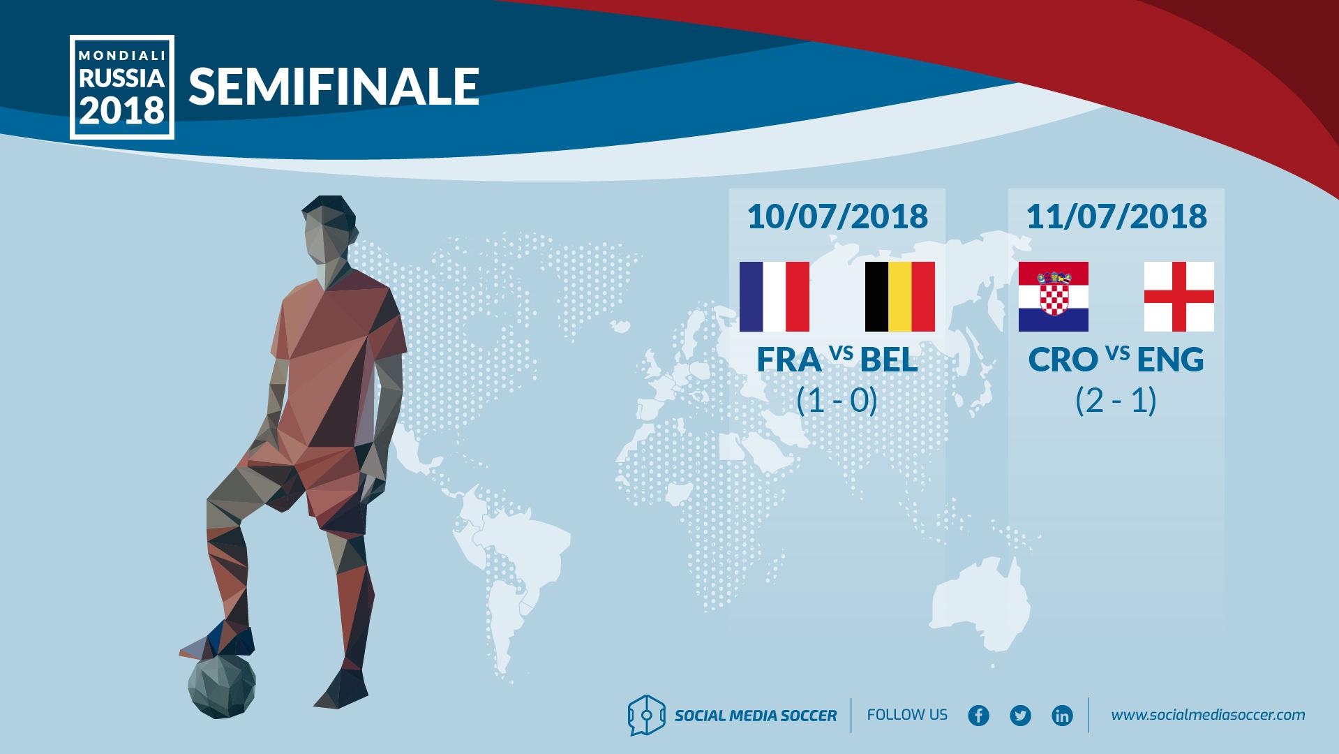 Social Semifinali Mondiali 2018