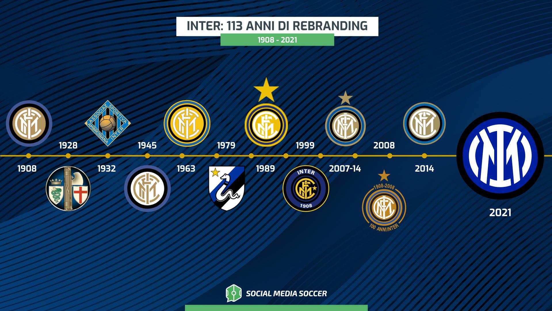 Ecco tutti i loghi della storia dell'Inter